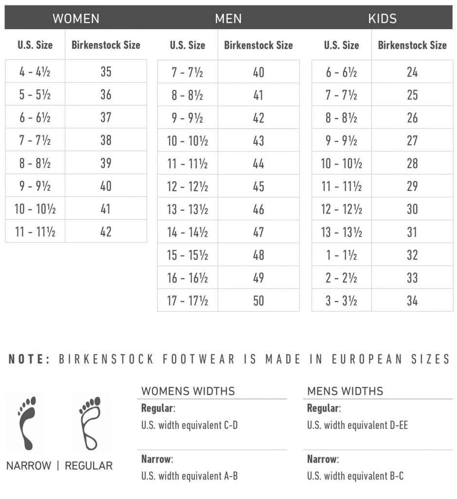 Birkenstock Size Converstion Chart